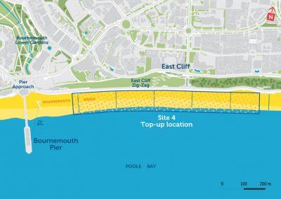 East Cliff beach renourishment