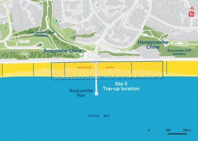 Boscombe Pier beach renourishment